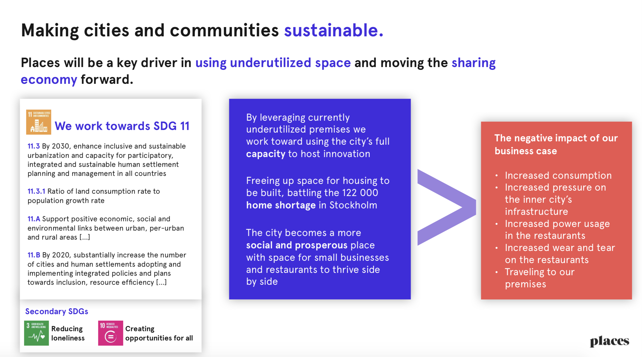 Places Sustainability slide.png
