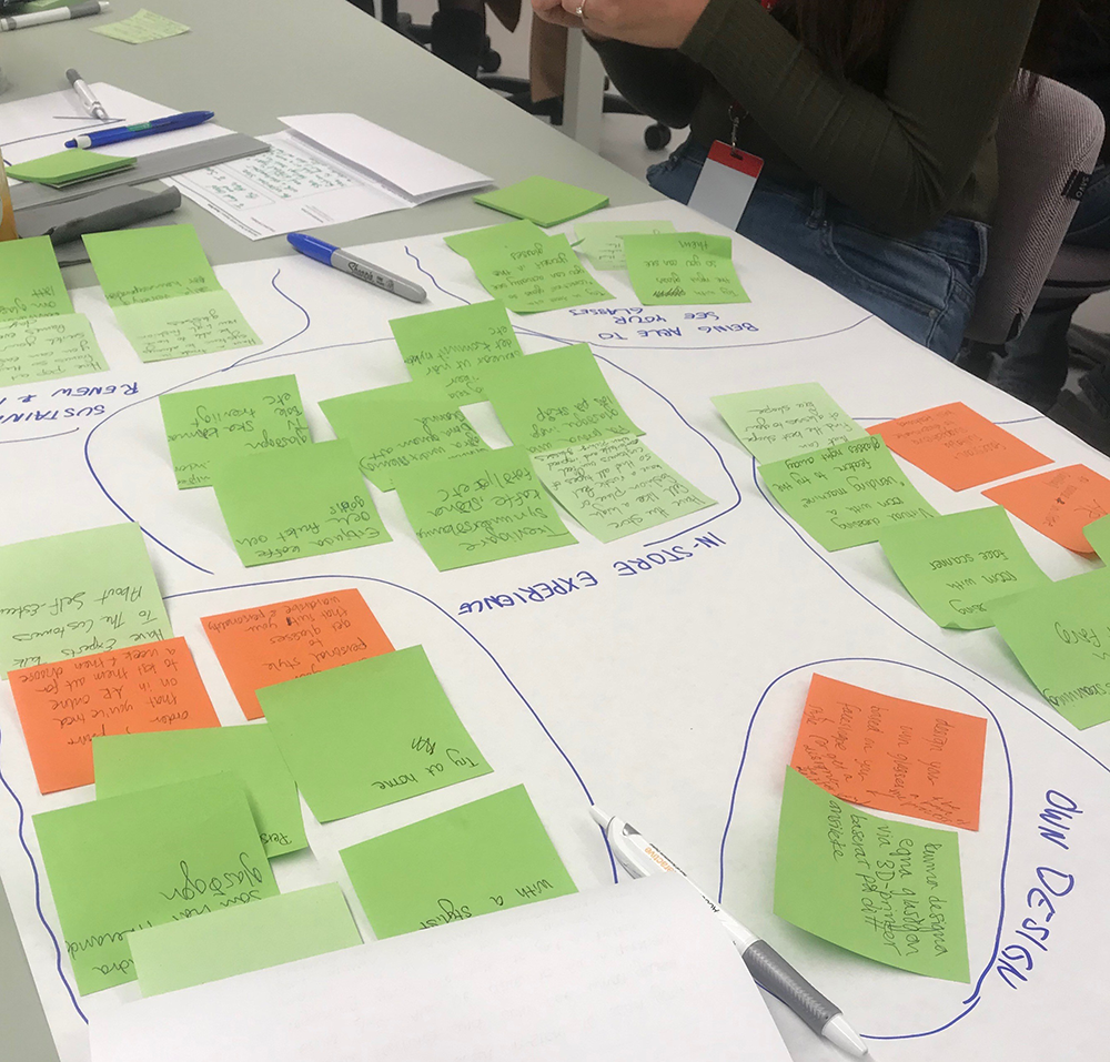 Post-its on a table to map up a group work