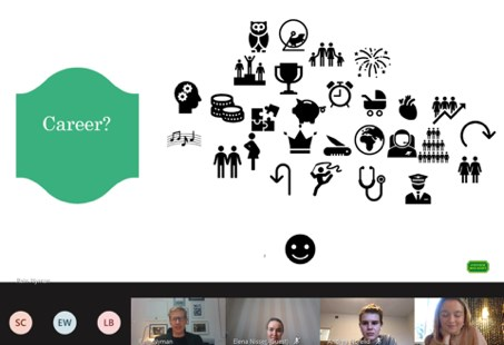Info graphic from zoom meeting with participants in lower bar, showing Career in different situations in life.